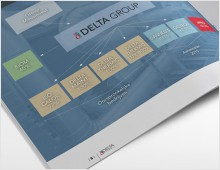Delta Thermic brochures & website